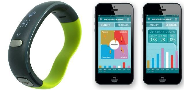 Phyode W/Me Wearable Device Analyzes Your Mental & Physical State