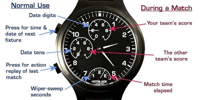 Hotblack Smartwatch Displays Football Match Results