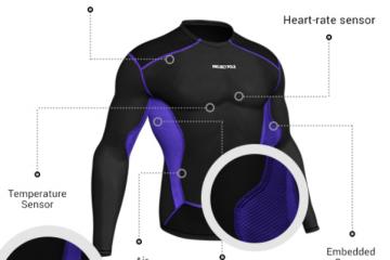 Tracky MotionCapture Sportswear
