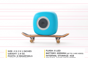 Podo: Stick & Shoot Bluetooth Camera