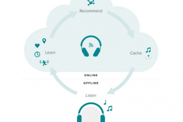Aivvy Q: Cloud-enhanced Headphones