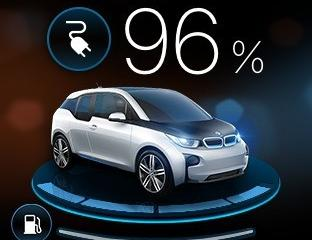 BMW i Remote app for Apple Watch