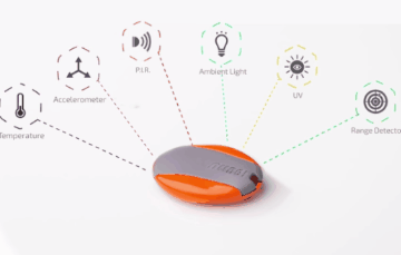 AllBe1 Personal Security Device w/ Multiple Sensors