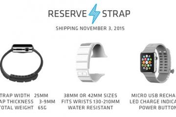 Reserve Strap Apple Watch Charger Shipping In November