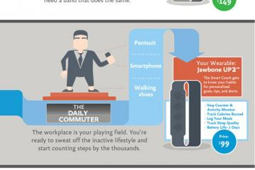 Which Fitness Tracker Is Right For You? {Infographic}