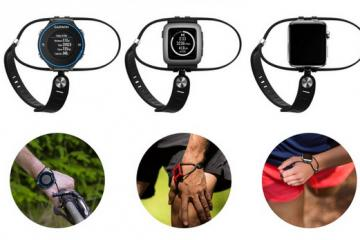 SHIFT Band: Interact with Your Smartwatch with No Arm Rotation