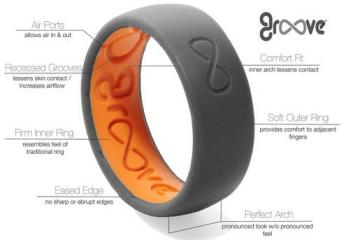 Groove Active Ring