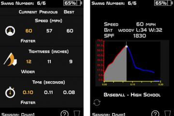 Swing-OPS SpeedSensor: Baseball Swing Analyzer