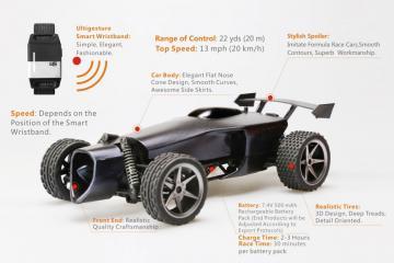 Ultigesture Gesture-Controlled Smart Car