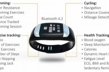 Stifit Smart Tracker for Health & Fitness