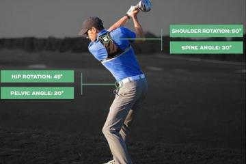 SwingLync Wearable Swing Analyzer for Golf