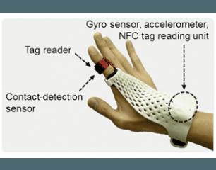 Fujitsu Glove-Style Device with NFC
