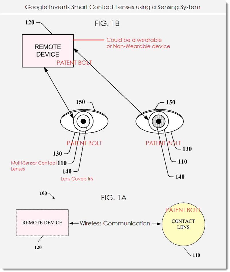 Google Working on Smart Contact Lenses?