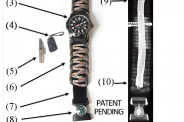 X-Band Survival Watch