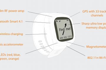 AmbyGear Smartwatch for Kids