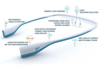 AYO Light-based Wearable To Improve Your Sleep