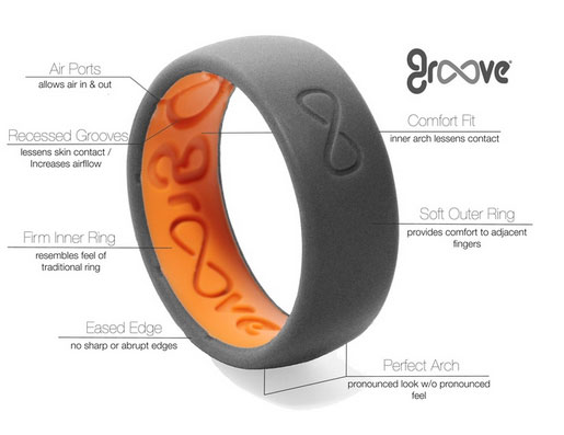 groove-ring