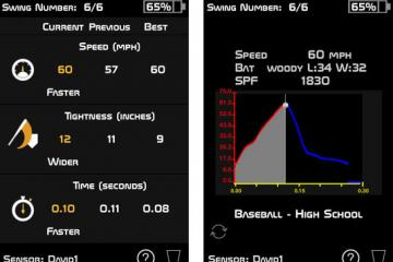 Swing-OPS SpeedSensor: Baseball Swing Analyzer
