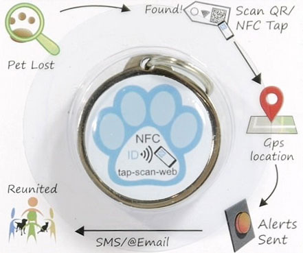 PetTouchID-Smart-Pet-ID-Tag