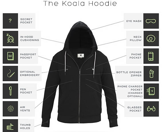 Koala-Hoodie