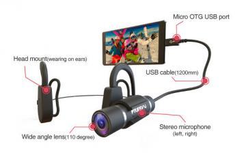 Freevu: Live Streaming Wearable Camera